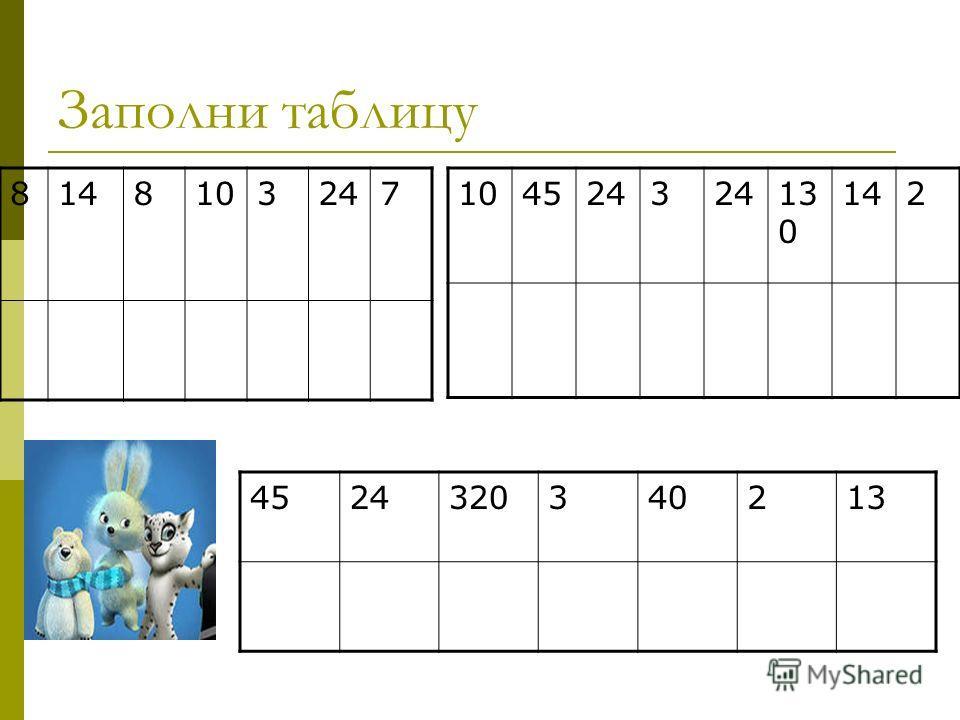 Заполни таблицу 8148103247 1045243 13 0 142 4524320340213