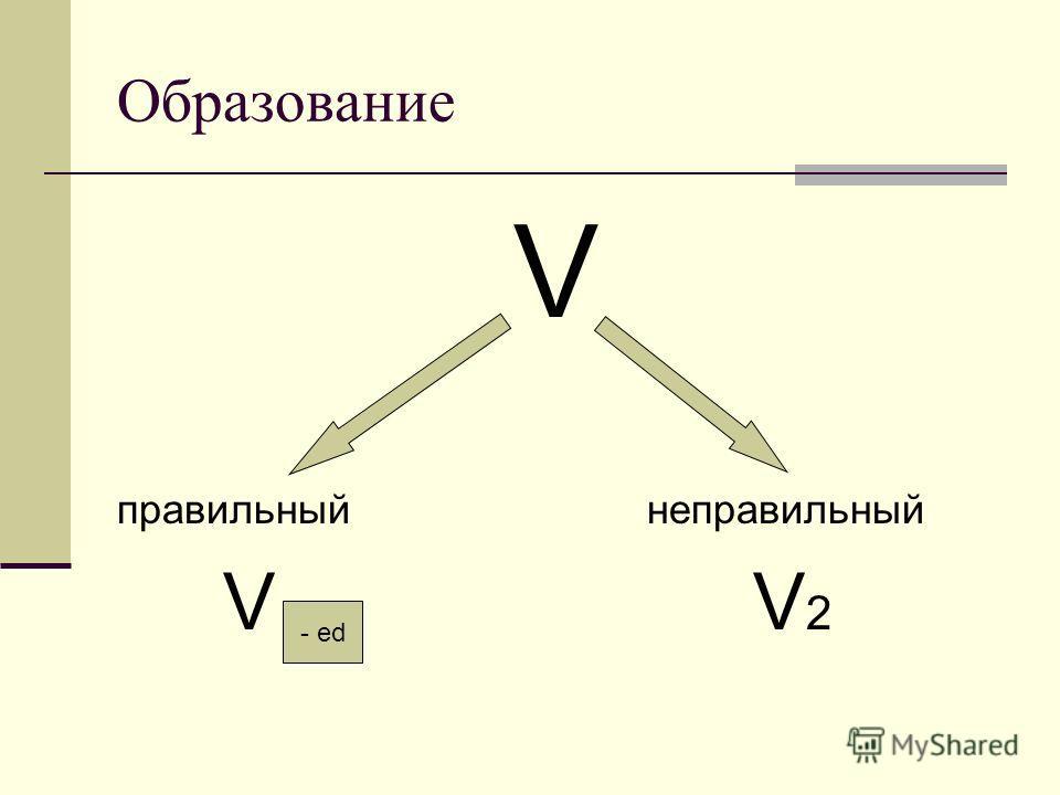 Образование V правильныйнеправильный V V2V V2 - ed