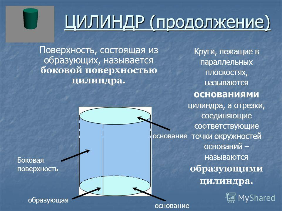 Круги, лежащие в параллельных плоскостях, называются основаниями цилиндра, а отрезки, соединяющие соответствующие точки окружностей оснований – называются образующими цилиндра. ЦИЛИНДР (продолжение) Поверхность, состоящая из образующих, называется бо