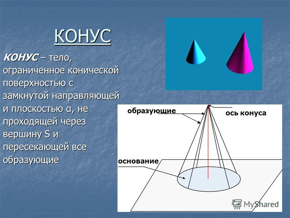 КОНУС КОНУС – тело, ограниченное конической поверхностью с замкнутой направляющей и плоскостью α, не проходящей через вершину S и пересекающей все образующие ось конуса образующие основание