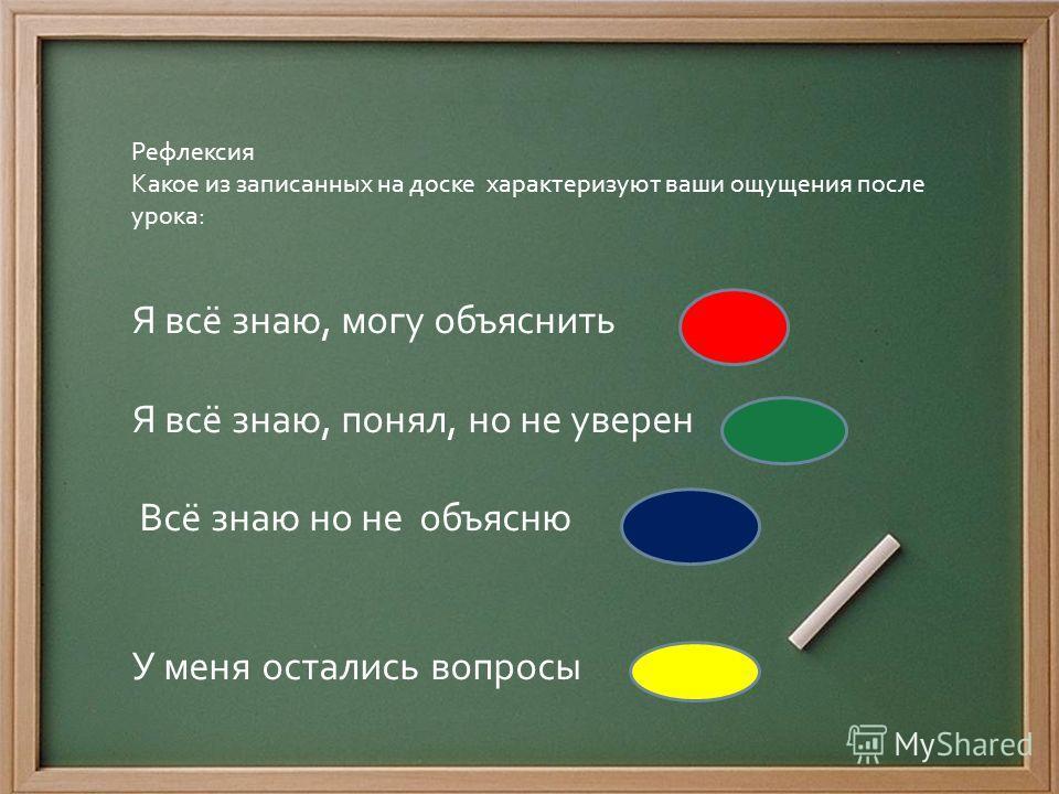 Рефлексия Какое из записанных на доске характеризуют ваши ощущения после урока : Я всё знаю, могу объяснить Я всё знаю, понял, но не уверен Всё знаю но не объясню У меня остались вопросы