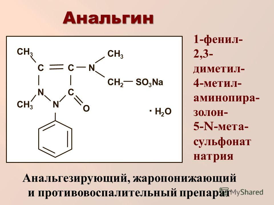 N C O CC N CH 3 N CH 2 SO 3 Na. H2O. H2O Анальгин Анальгезирующий, жаропонижающий и противовоспалительный препарат 1- фенил - 2,3- диметил - 4- метил - аминопира - золон - 5-N- мета - сульфонат натрия