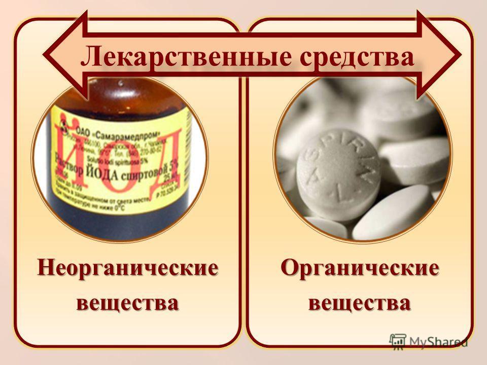 Неорганическиевещества Органическиевещества Лекарственные средства