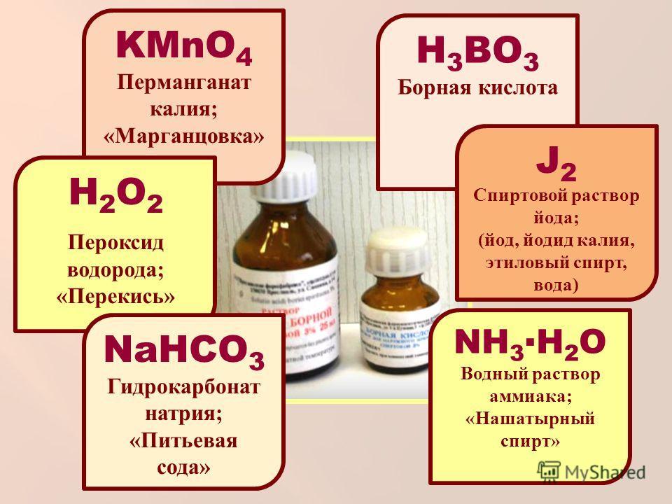 KMnO 4 Перманганат калия; «Марганцовка» H 2 O 2 Пероксид водорода; «Перекись» NH 3 H 2 O Водный раствор аммиака; «Нашатырный спирт» H 3 BO 3 Борная кислота NaHCO 3 Гидрокарбонат натрия; «Питьевая сода» J 2 Спиртовой раствор йода; (йод, йодид калия, э
