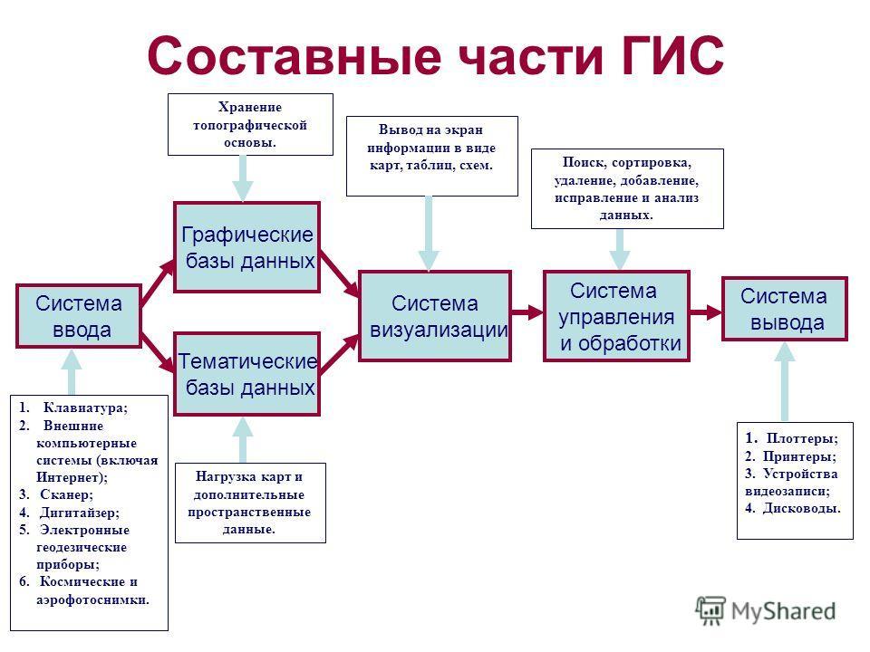 Презентация На Тему Принтеры
