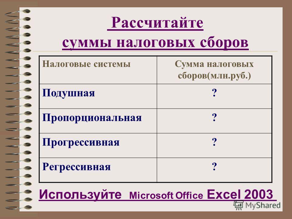 Рассчитайте суммы налоговых сборов Налоговые системыСумма налоговых сборов(млн.руб.) Подушная? Пропорциональная? Прогрессивная? Регрессивная? Используйте Microsoft Office Excel 2003