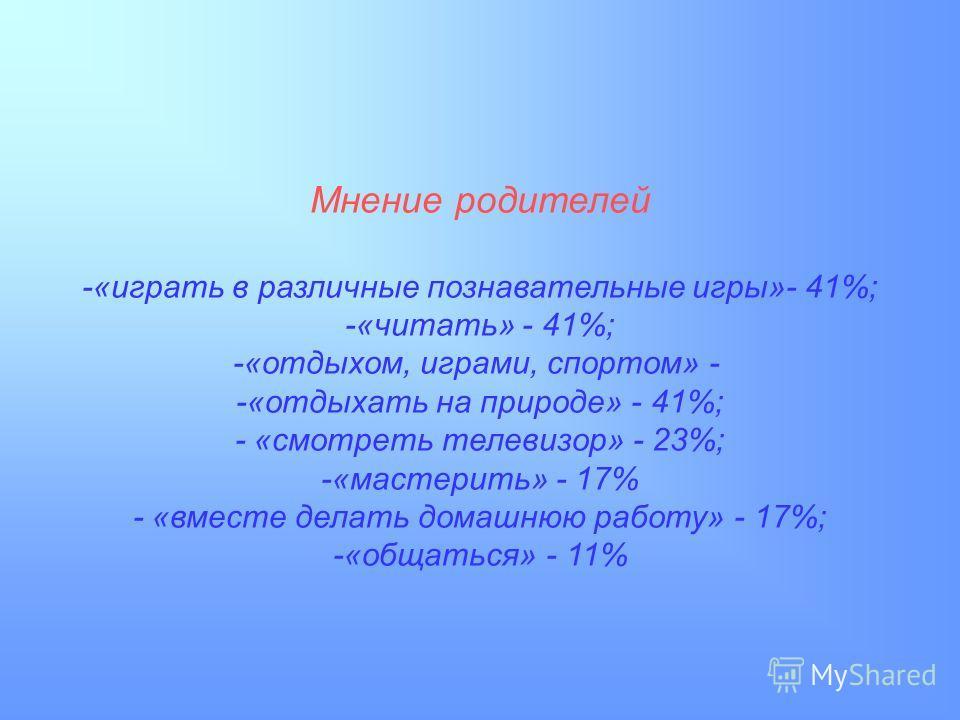 Мнение родителей -«играть в различные познавательные игры»- 41%; -«читать» - 41%; -«отдыхом, играми, спортом» - -«отдыхать на природе» - 41%; - «смотреть телевизор» - 23%; -«мастерить» - 17% - «вместе делать домашнюю работу» - 17%; -«общаться» - 11%