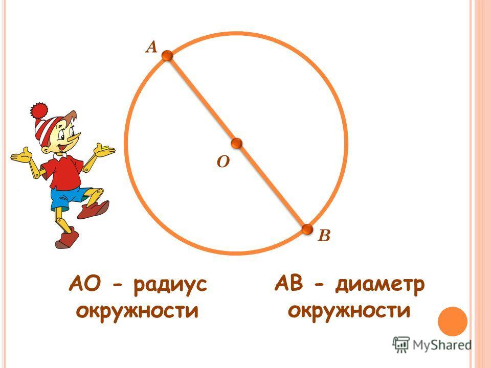 АО - радиус окружности О А АВ - диаметр окружности В