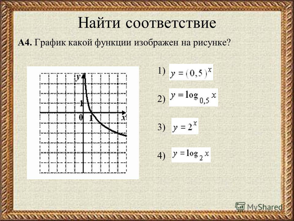 Найти соответствие А4. График какой функции изображен на рисунке? 1) 2) 3) 4)