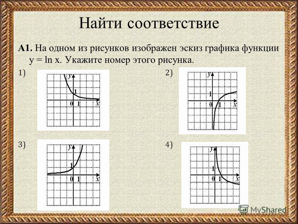Найти соответствие А1. На одном из рисунков изображен эскиз графика функции y = ln x. Укажите номер этого рисунка. 1) 2) 3) 4)