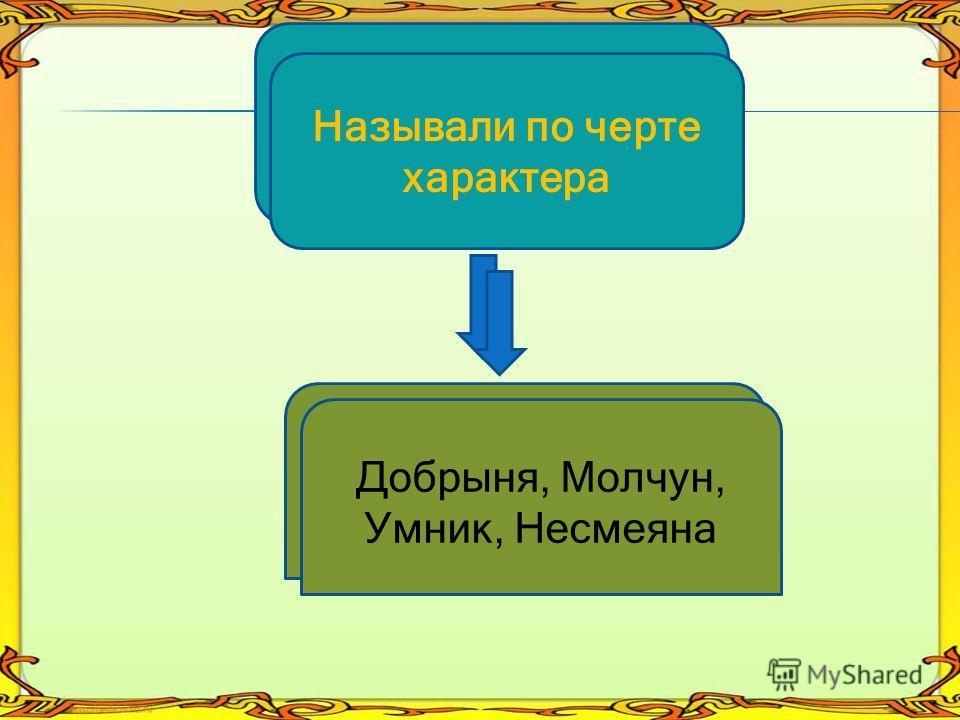 По черте характера Добрыня, Молчун, Умник, Несмеяна Называли по черте характера Добрыня, Молчун, Умник, Несмеяна