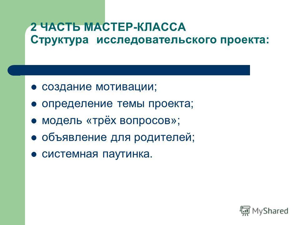 2 ЧАСТЬ МАСТЕР-КЛАССА Структура исследовательского проекта: создание мотивации; определение темы проекта; модель «трёх вопросов»; объявление для родителей; системная паутинка.