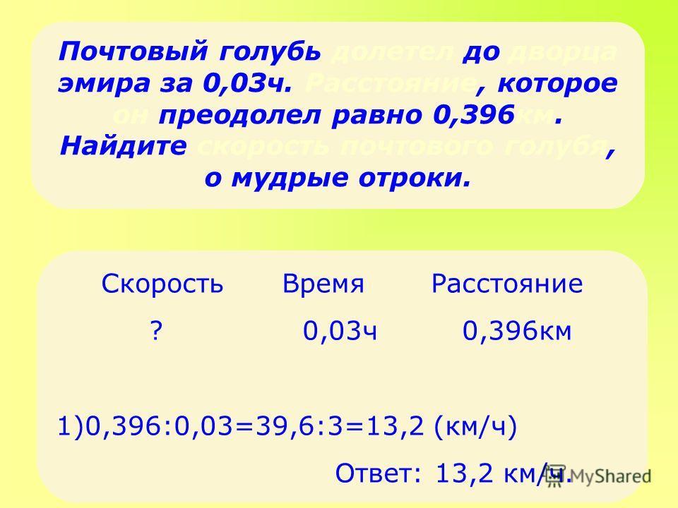 Почтовый голубь долетел до дворца эмира за 0,03ч. Расстояние, которое он преодолел равно 0,396км. Найдите скорость почтового голубя, о мудрые отроки. Скорость Время Расстояние ? 0,03ч 0,396км 1)0,396:0,03=39,6:3=13,2 (км/ч) Ответ: 13,2 км/ч.