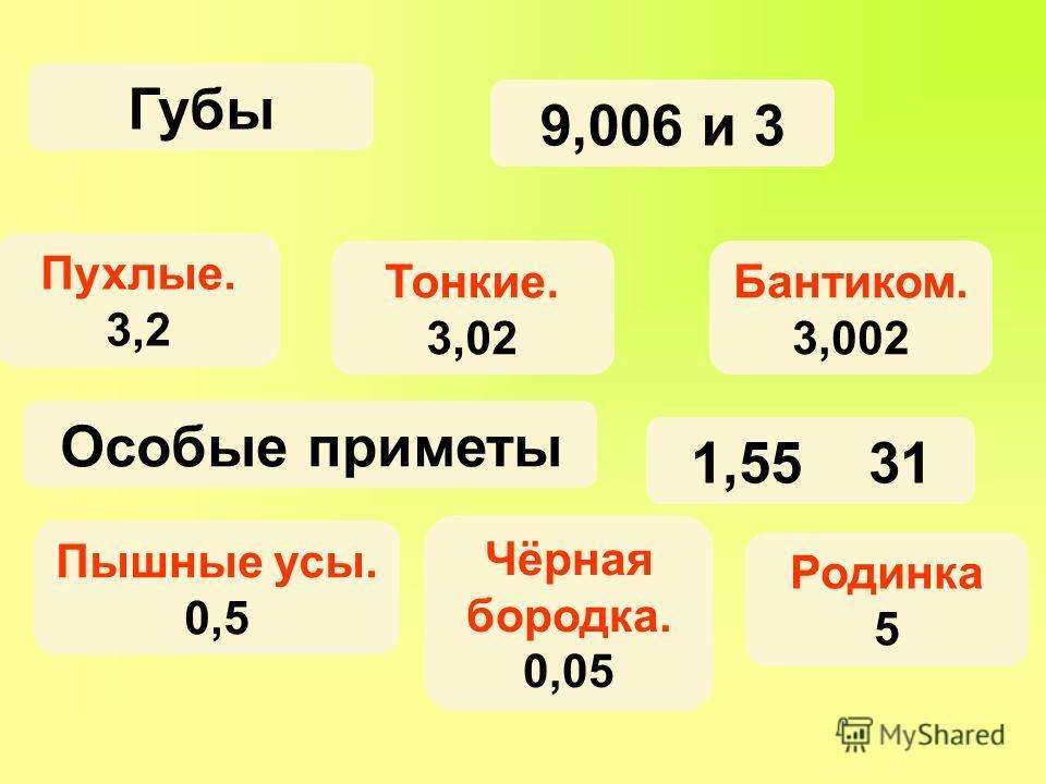 Губы Пухлые. 3,2 Тонкие. 3,02 Бантиком. 3,002 1,55 31 Родинка 5 Чёрная бородка. 0,05 Пышные усы. 0,5 9,006 и 3 Особые приметы