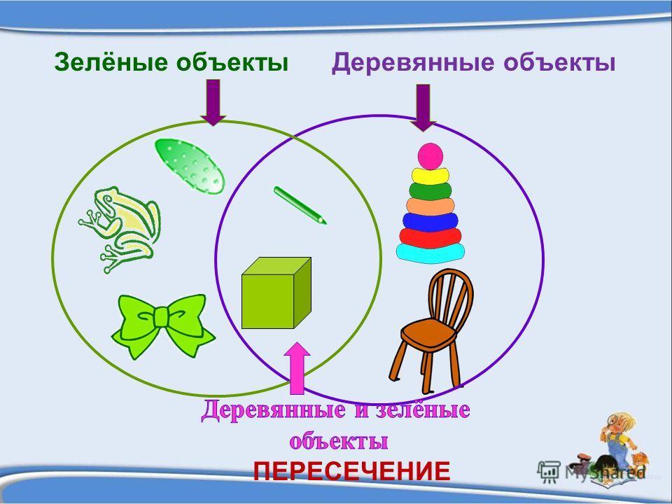 Зелёные объектыДеревянные объекты ПЕРЕСЕЧЕНИЕ