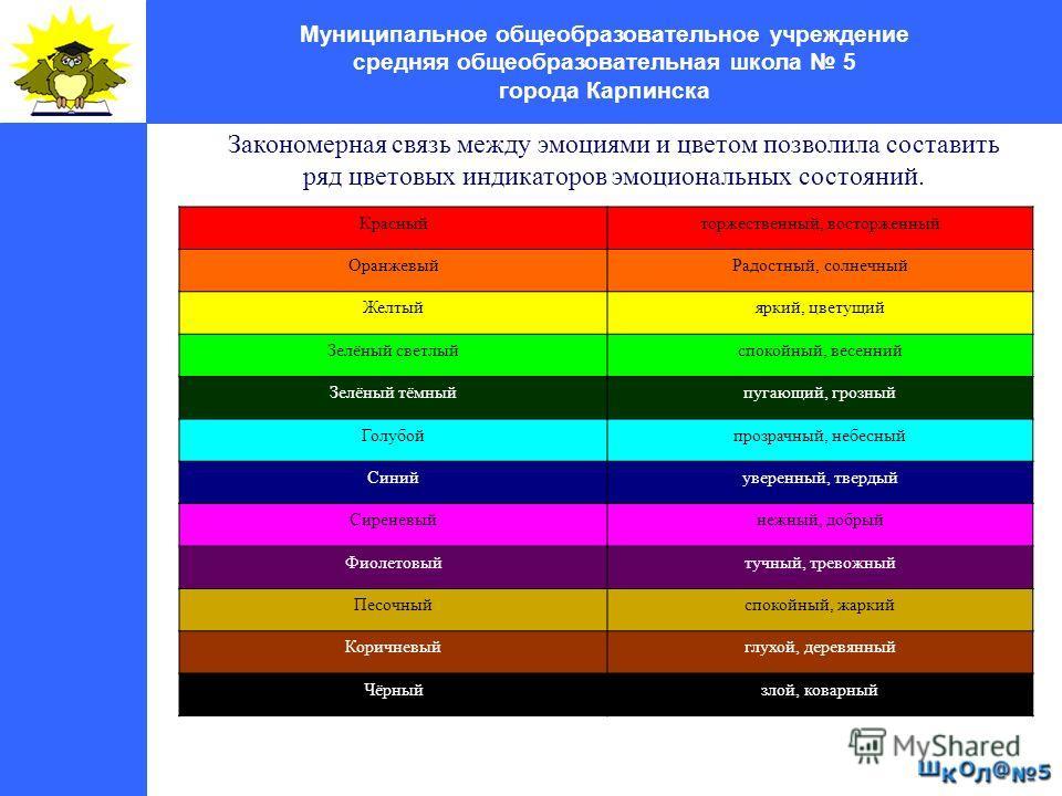 Муниципальное общеобразовательное учреждение средняя общеобразовательная школа 5 города Карпинска Закономерная связь между эмоциями и цветом позволила составить ряд цветовых индикаторов эмоциональных состояний. Красныйторжественный, восторженный Оран