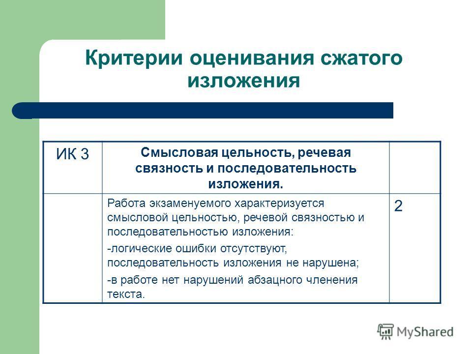 Критерии оценивания сжатого изложения ИК 3 Смысловая цельность, речевая связность и последовательность изложения. Работа экзаменуемого характеризуется смысловой цельностью, речевой связностью и последовательностью изложения: -логические ошибки отсутс