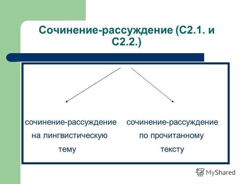Сочинение-рассуждение (С2.1. и С2.2.) сочинение-рассуждение на лингвистическую по прочитанному тему тексту