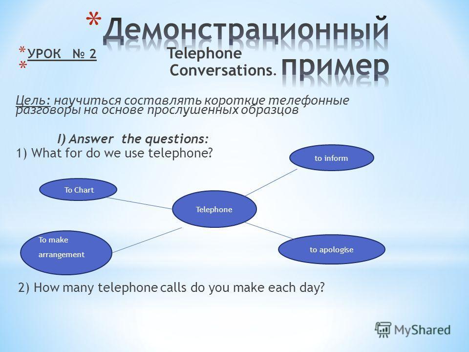 * УРОК 2 Telephone * Conversations. Цель: научиться составлять короткие телефонные разговоры на основе прослушенных образцов I) Answer the questions: 1) What for do we use telephone? 2) How many telephone calls do you make each day? * to inform to ap