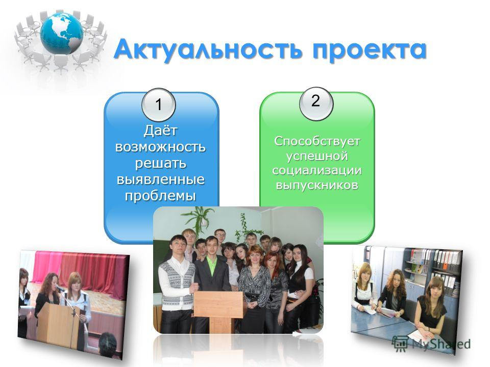 Актуальность проекта 1 Даёт возможность решать выявленные проблемы 2 Способствует успешной социализации выпускников
