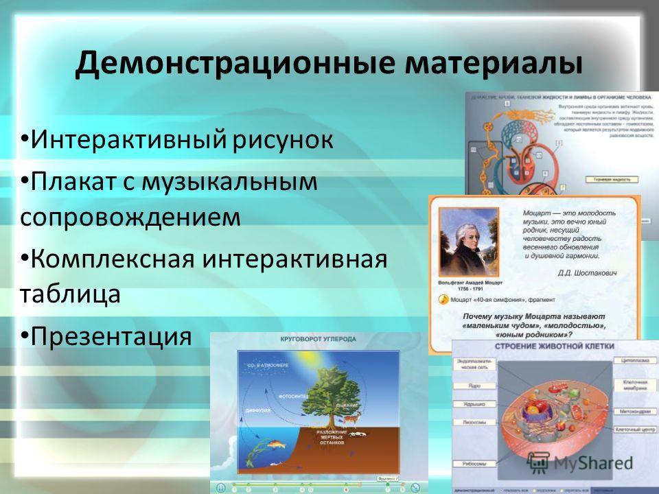 Интерактивный рисунок Плакат с музыкальным сопровождением Комплексная интерактивная таблица Презентация Демонстрационные материалы