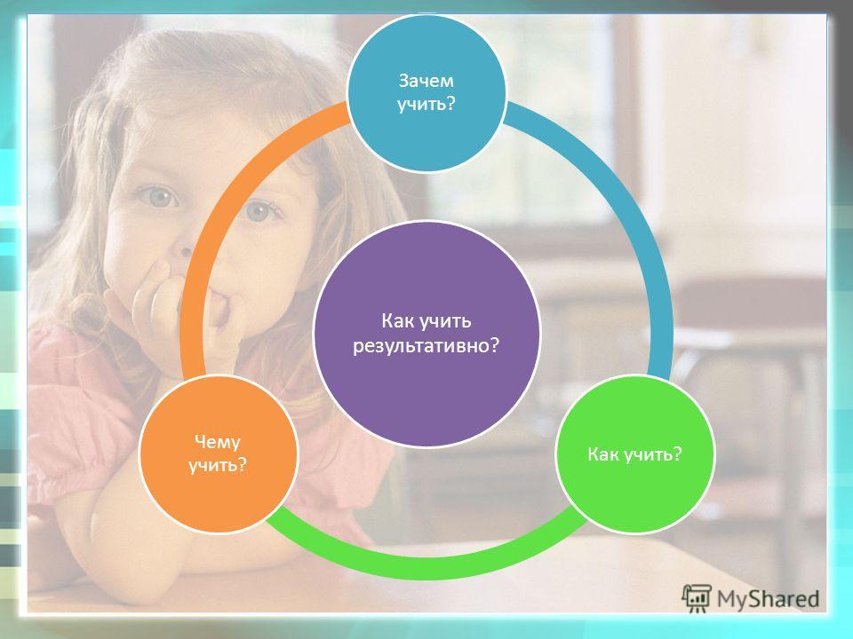 Как учить результативно? Зачем учить? Как учить? Чему учить?