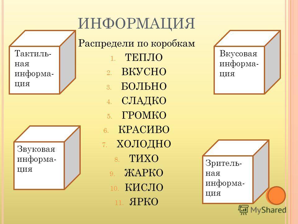 ИНФОРМАЦИЯ Тактильная информаци я Распредели по коробкам 1. ТЕПЛО 2. ВКУСНО 3. БОЛЬНО 4. СЛАДКО 5. ГРОМКО 6. КРАСИВО 7. ХОЛОДНО 8. ТИХО 9. ЖАРКО 10. КИСЛО 11. ЯРКО Тактиль- ная информа- ция Тактильная информаци я Звуковая информа- ция Тактильная инфо