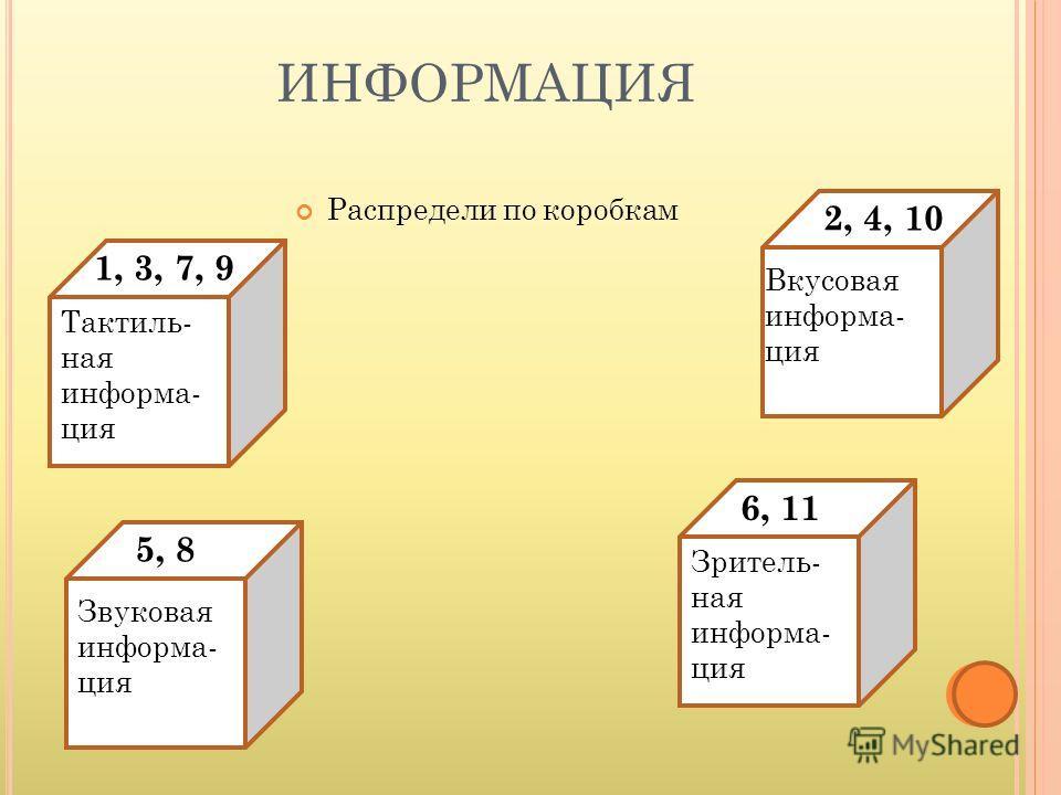 ИНФОРМАЦИЯ Распредели по коробкам ая информаци я Тактильная информаци я Тактиль- ная информа- ция Звуковая информа- ция Зритель- ная информа- ция Вкусовая информа- ция 1, 3, 7, 9 2, 4, 10 5, 8 6, 11