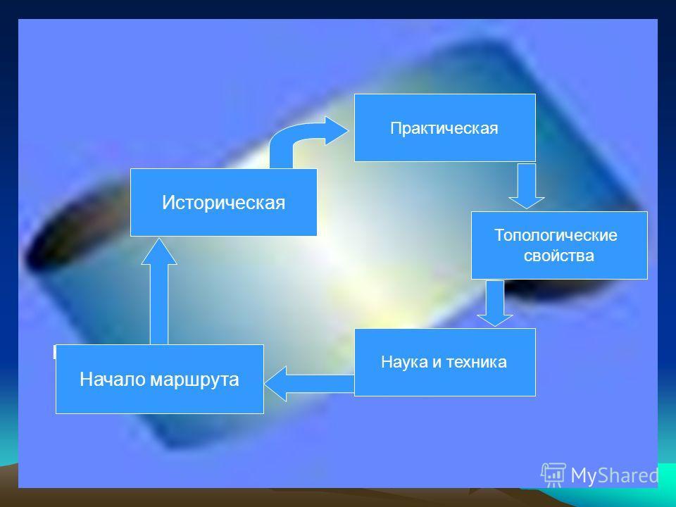Начало маршрута Историческая Практическая Топологические свойства Наука и техника