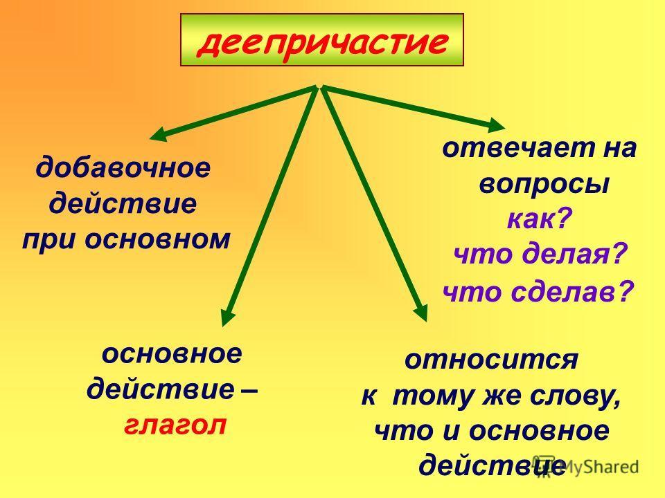 деепричастие отвечает на вопросы как? что делая? что сделав? добавочное действие при основном основное действие – глагол относится к тому же слову, что и основное действие