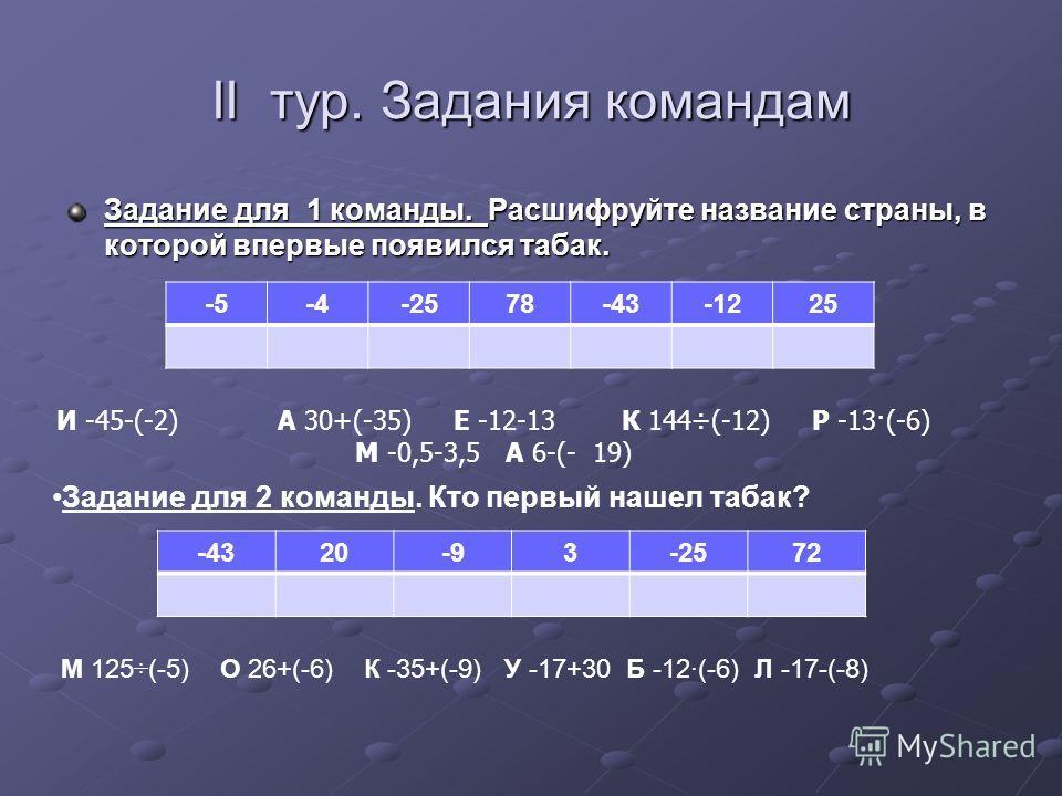 II тур. Задания командам Задание для 1 команды. Расшифруйте название страны, в которой впервые появился табак. -5-4-2578-43-1225 И -45-(-2) А 30+(-35) Е -12-13 К 144÷(-12) Р -13·(-6) М -0,5-3,5 А 6-(- 19) Задание для 2 команды. Кто первый нашел табак