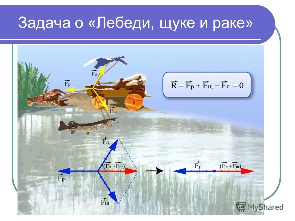 Задача о «Лебеди, щуке и раке»