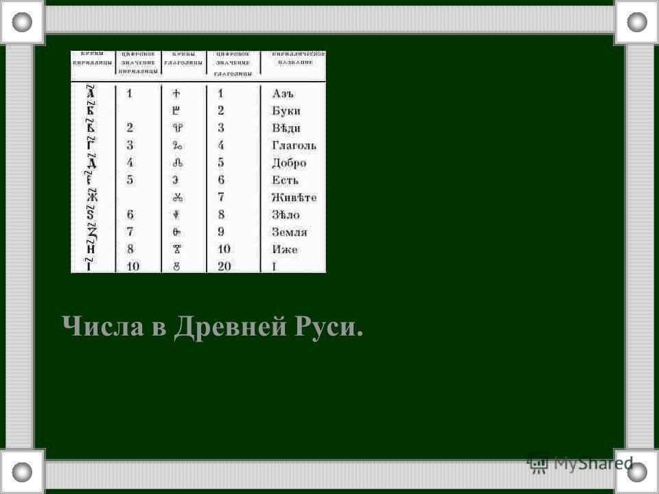 Числа в Древней Руси.