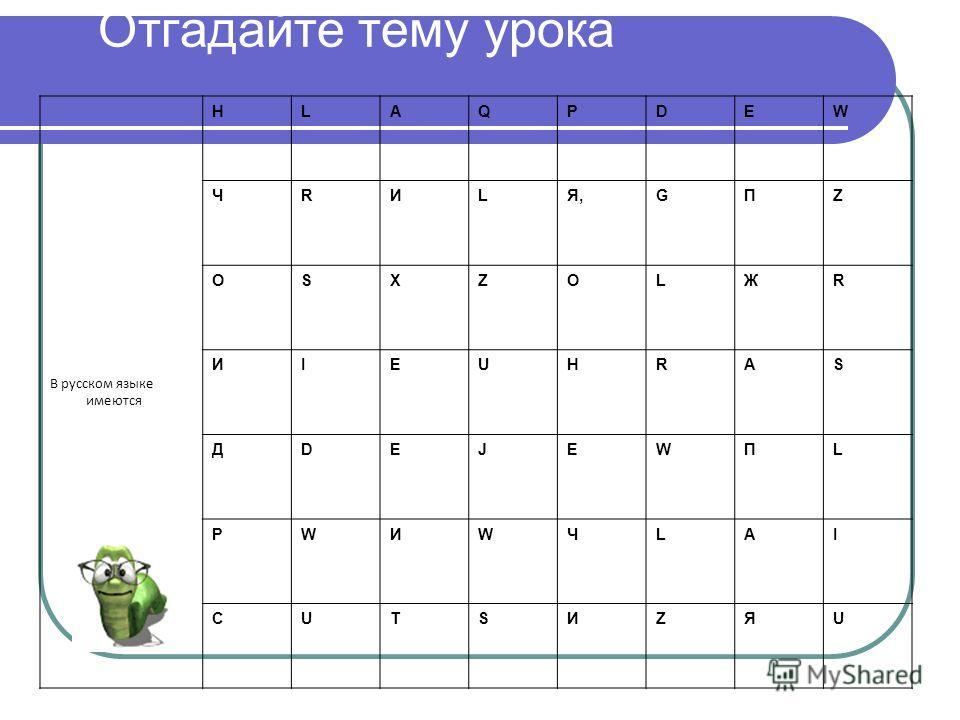 Отгадайте тему урока В русском языке имеются HLAQРDЕW ЧRИLЯ,GПZ ОSХZОLЖR ИIЕUНRАS ДDЕJЕWПL РWИWЧLАI СUТSИZЯU