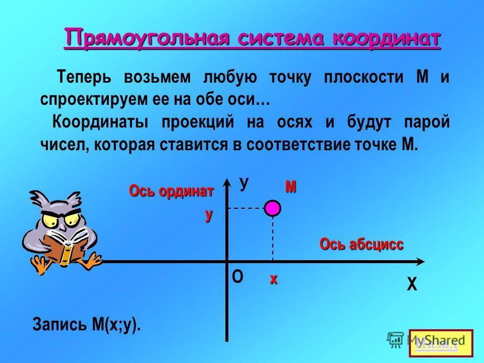 Прямоугольная система координат Теперь возьмем любую точку плоскости М и спроектируем ее на обе оси… Координаты проекций на осях и будут парой чисел, которая ставится в соответствие точке М. О Х У Ось абсцисс Ось ординат М х у Запись М(х;у). Назад