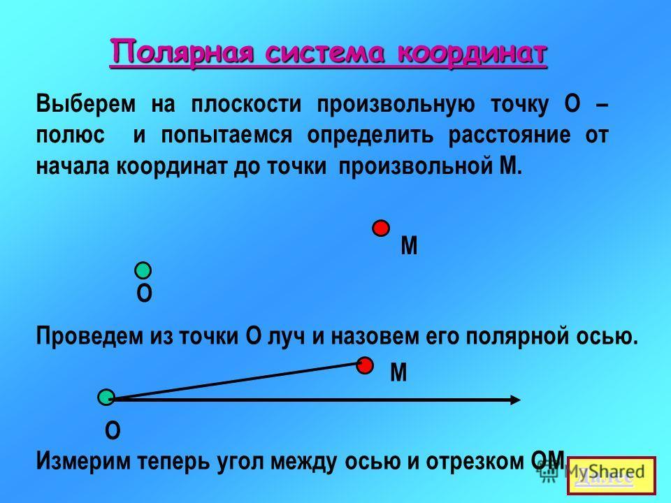Полярная система координат Выберем на плоскости произвольную точку О – полюс и попытаемся определить расстояние от начала координат до точки произвольной М. О М Проведем из точки О луч и назовем его полярной осью. Измерим теперь угол между осью и отр