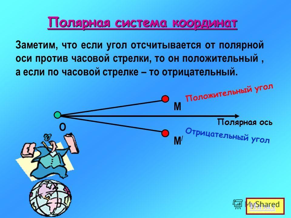 Полярная система координат Заметим, что если угол отсчитывается от полярной оси против часовой стрелки, то он положительный, а если по часовой стрелке – то отрицательный. О М М/М/ Полярная ось Положительный угол Отрицательный угол Назад