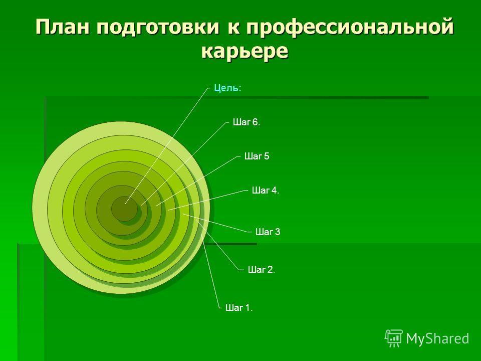 План подготовки к профессиональной карьере Цель: Шаг 6. Шаг 5 Шаг 4. Шаг 3