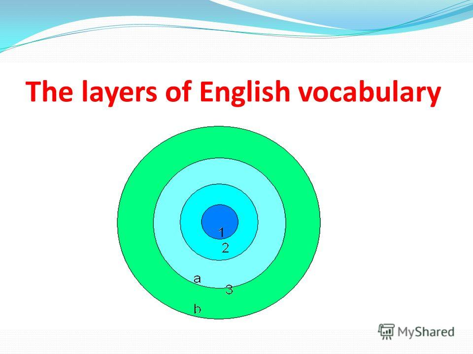 The layers of English vocabulary