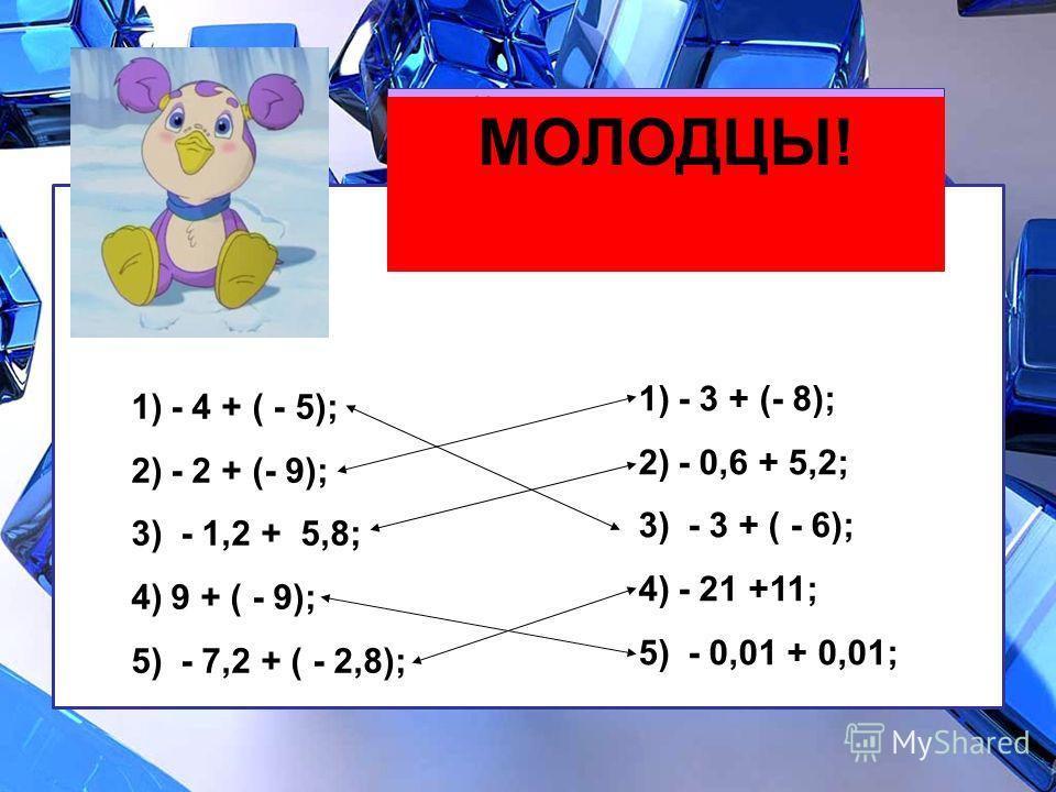 НАЙДИТЕ ПРИМЕРЫ С ОДИНАКОВЫМИ ОТВЕТАМИ 1)- 4 + ( - 5); 2)- 2 + (- 9); 3) - 1,2 + 5,8; 4)9 + ( - 9); 5) - 7,2 + ( - 2,8); 1)- 3 + (- 8); 2)- 0,6 + 5,2; 3) - 3 + ( - 6); 4)- 21 +11; 5) - 0,01 + 0,01; МОЛОДЦЫ!