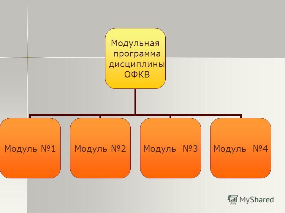 Модульная программа дисциплины ОФКВ Модуль 1Модуль 2Модуль 3Модуль 4