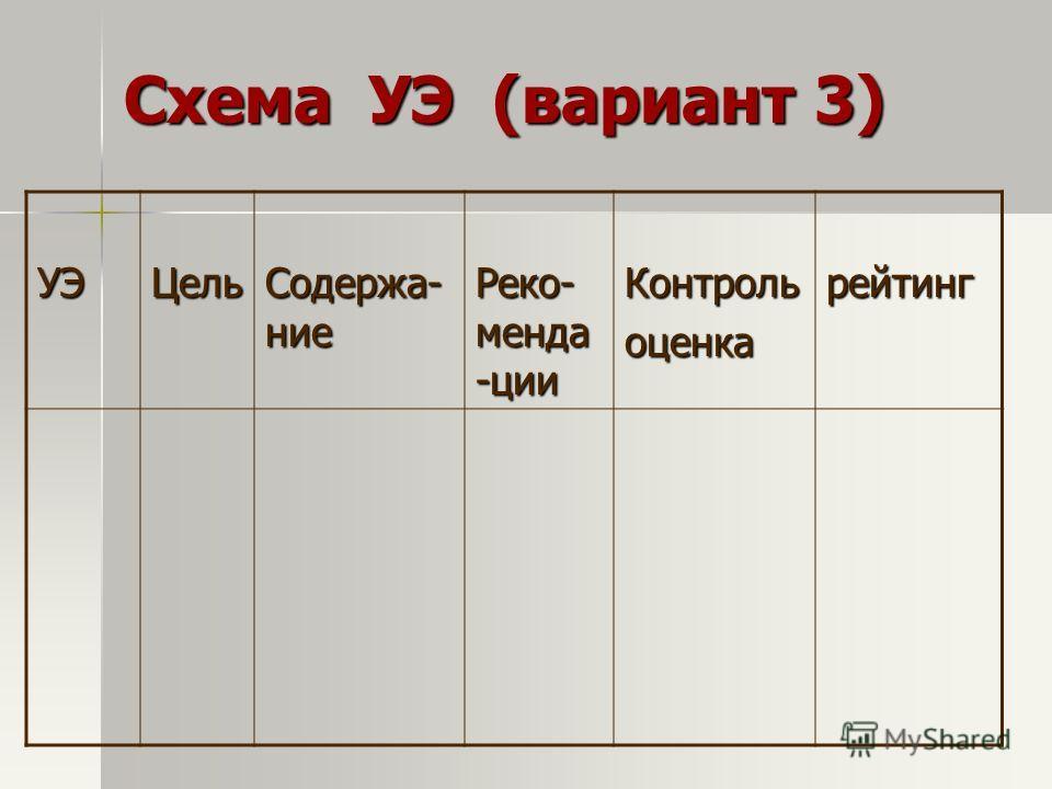 Схема УЭ (вариант 3) Схема УЭ (вариант 3) УЭЦель Содержа- ние Реко- менда -ции Контрольоценкарейтинг