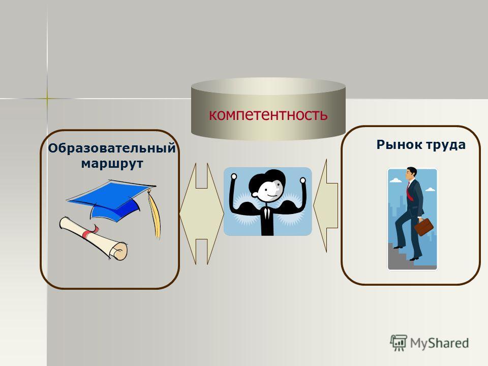 Образовательный маршрут Компетенции Рынок труда компетентность