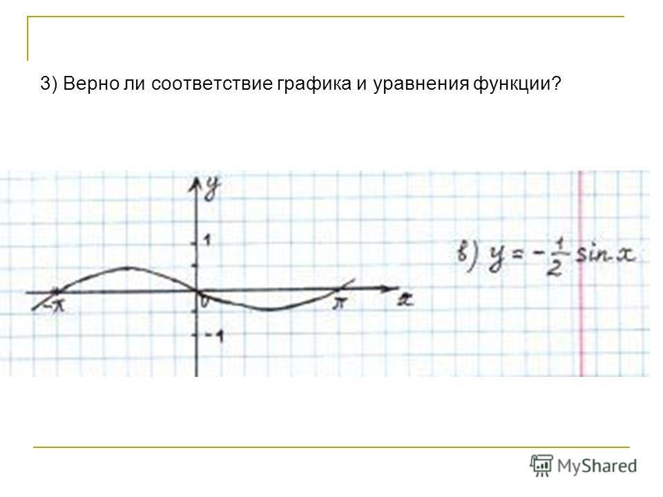 3) Верно ли соответствие графика и уравнения функции?