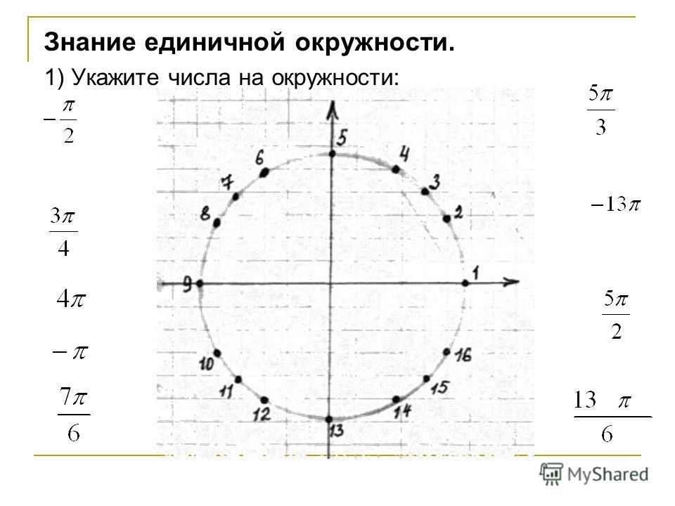 Знание единичной окружности. 1) Укажите числа на окружности: