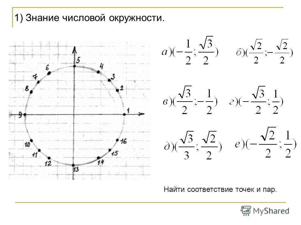 1) Знание числовой окружности. Найти соответствие точек и пар.