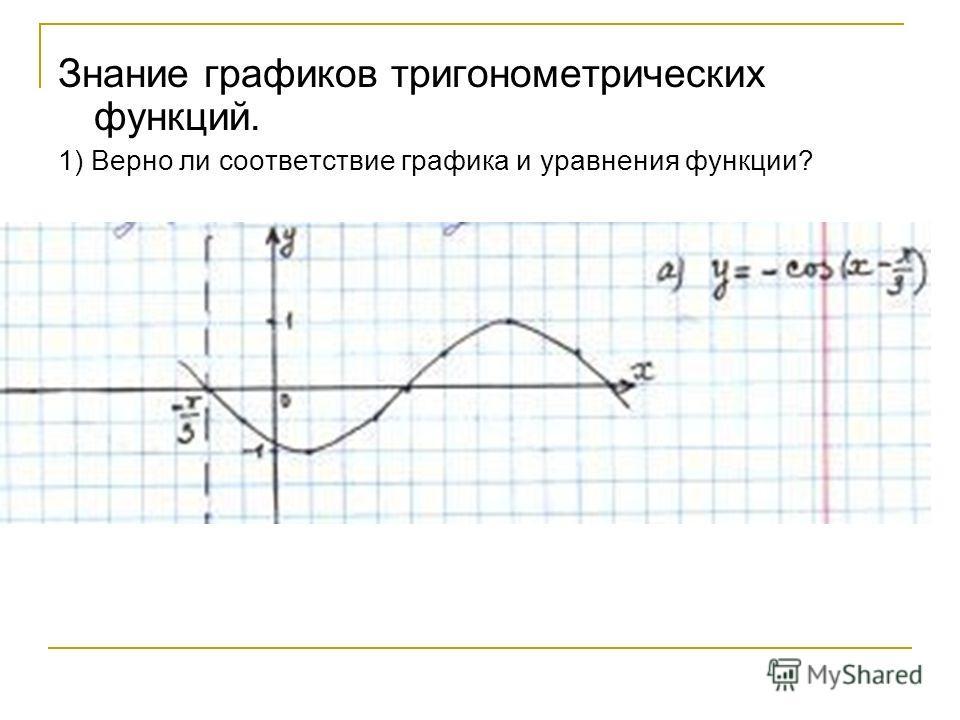 Знание графиков тригонометрических функций. 1) Верно ли соответствие графика и уравнения функции?