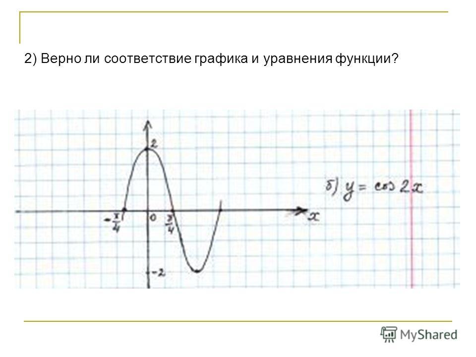 2) Верно ли соответствие графика и уравнения функции?