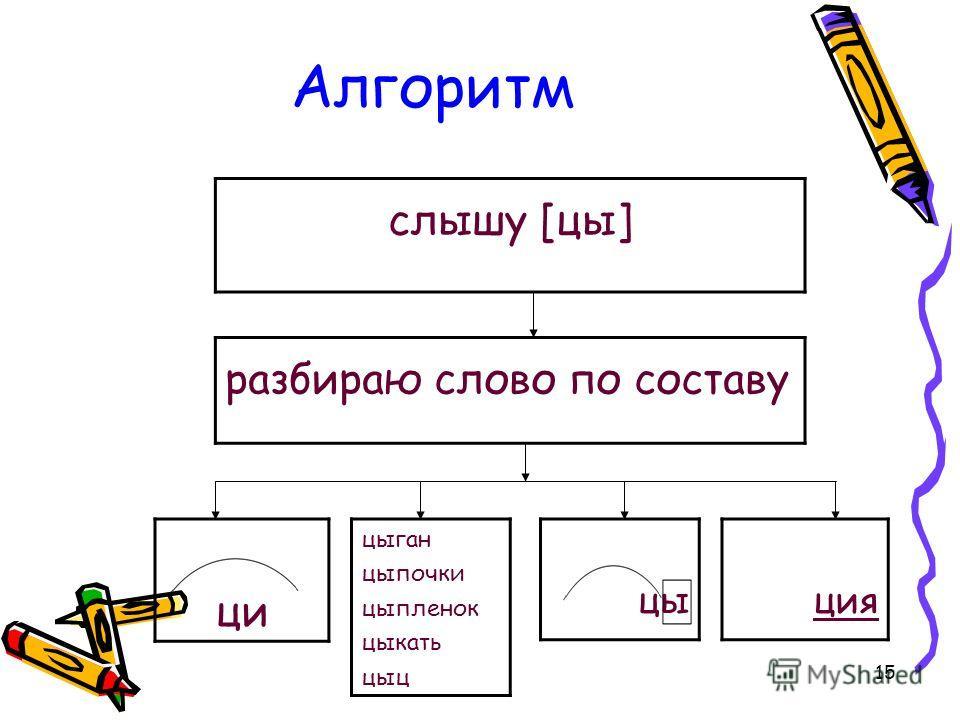 15 Алгоритм слышу [цы] разбираю слово по составу ци цыган цыпочки цыпленок цыкать цыц цияцы