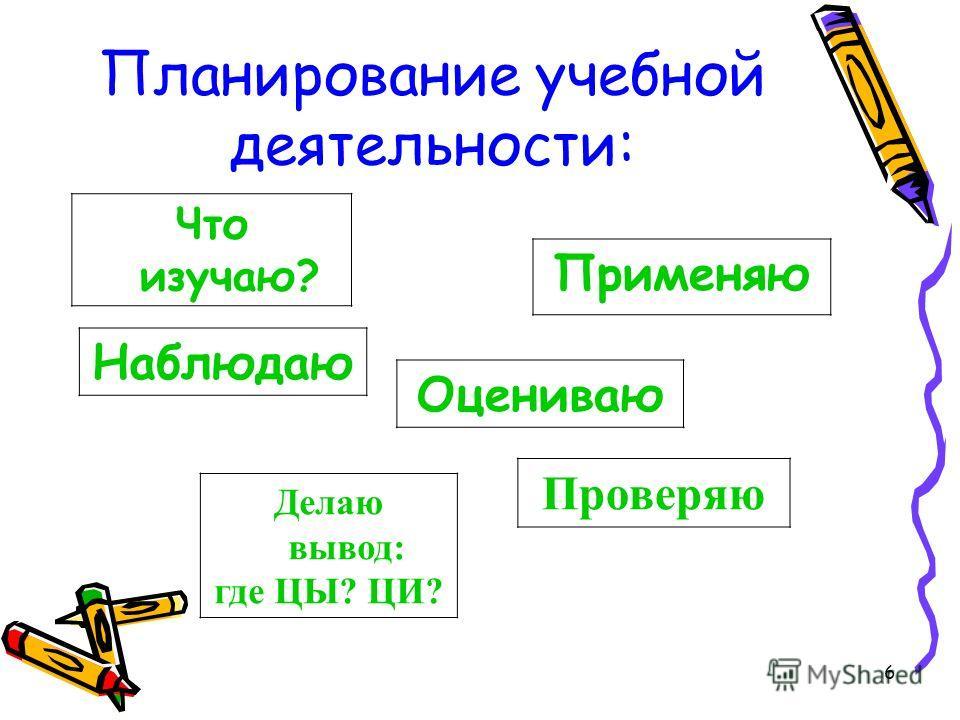 6 Планирование учебной деятельности: Что изучаю? Применяю Наблюдаю Оцениваю Проверяю Делаю вывод: где ЦЫ? ЦИ?